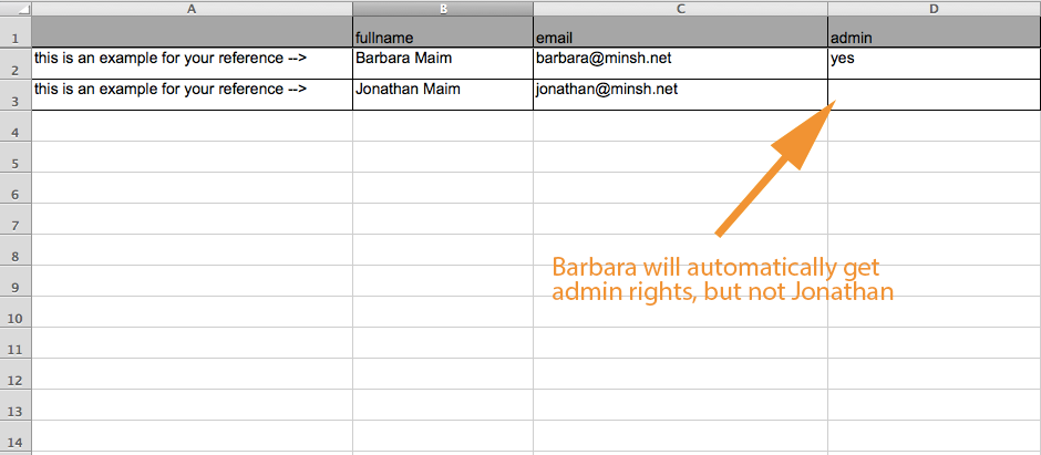 Add an admin column to specify who gets admin rights